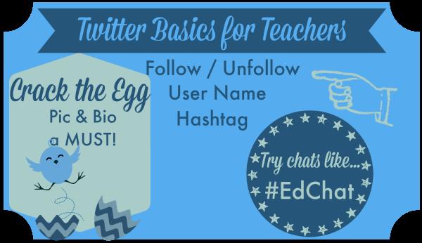 Twitter Basics for Teachers Introduction